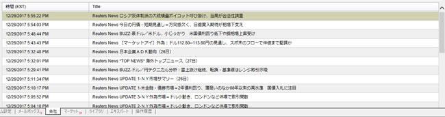 ゲインキャピタルジャパン[MetaTrader4](情報ツール)