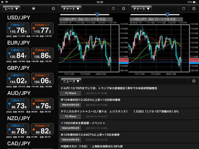 ライブスター証券[ライブスターFX]iPadマーケット情報画面