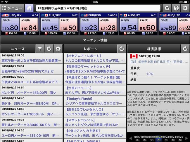 マネースクエア[M2JFX]iPadマーケット情報画面