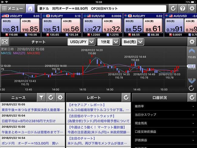 マネースクエア[M2JFX]iPadTOP画面