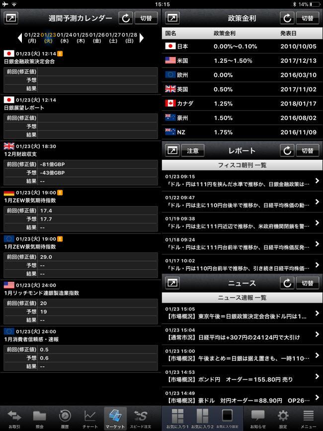 外為どっとコム[外貨ネクストネオ]iPadマーケット情報画面
