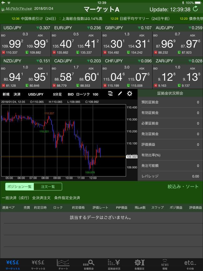 JFX[MATRIXTRADER]iPadTOP画面