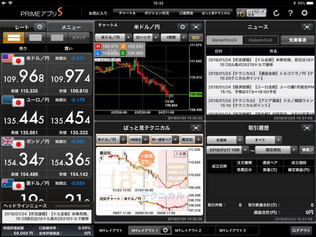 FXプライム byGMO[選べる外貨]iPadTOP画面