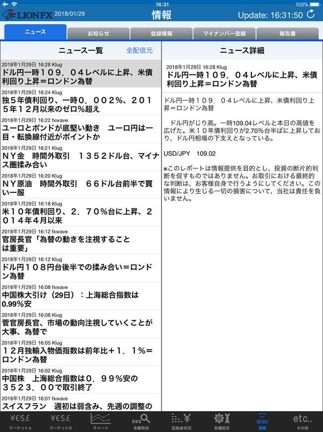 ヒロセ通商iPadマーケット情報画面