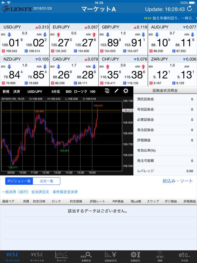 ヒロセ通商iPadTOP画面