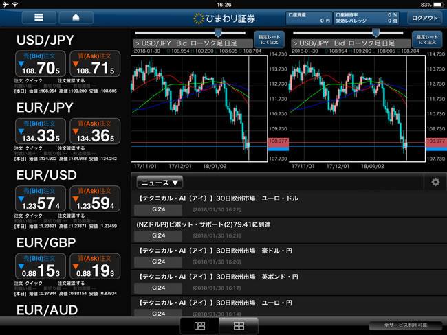 ひまわり証券[ひまわりFXレギュラー口座]iPadTOP画面