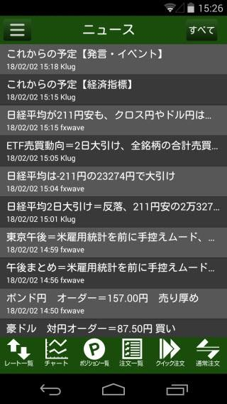 JFX[MATRIXTRADER]のAndroidニュース画面