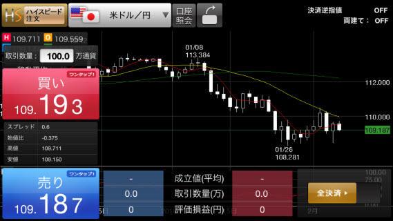 FXプライム byGMO[選べる外貨]のiPhoneスピード系注文画面