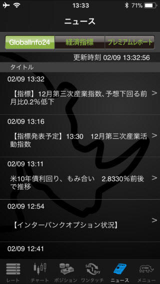 YJFX![外貨ex]のiPhoneニュース画面