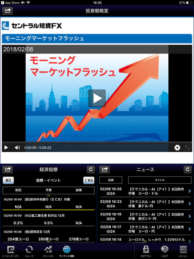 セントラル短資FX[FXダイレクトプラス]iPadマーケット情報画面