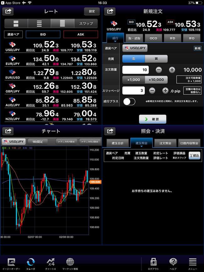 セントラル短資FX[FXダイレクトプラス]iPadTOP画面
