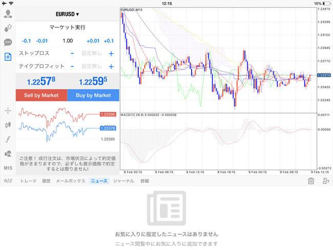 ゲインキャピタルジャパン[MetaTrader4] iPad注文画面