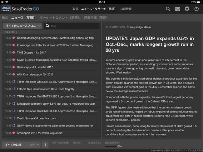 サクソバンク証券[スタンダードコース]、[アクティブトレーダーコース]iPadマーケット情報画面