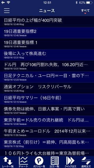 ヒロセ通商[LIONFX]のiPhoneニュース画面