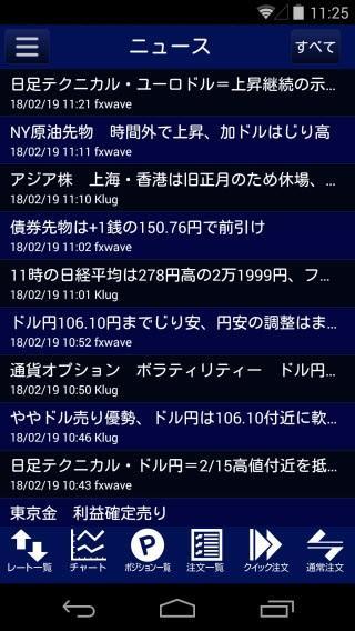 ヒロセ通商[LIONFX]のAndroidニュース画面
