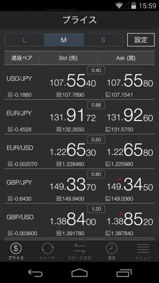 セントラル短資FX[ウルトラFX]のAndroidTOP画面