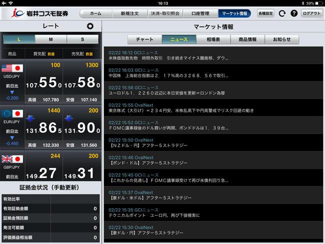 岩井コスモ証券【くりっく365】iPadマーケット情報画面