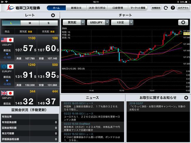 岩井コスモ証券【くりっく365】iPadTOP画面