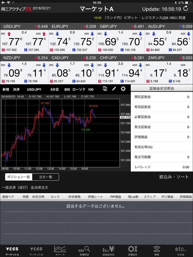 岡三オンライン証券[岡三アクティブFX]iPadTOP画面
