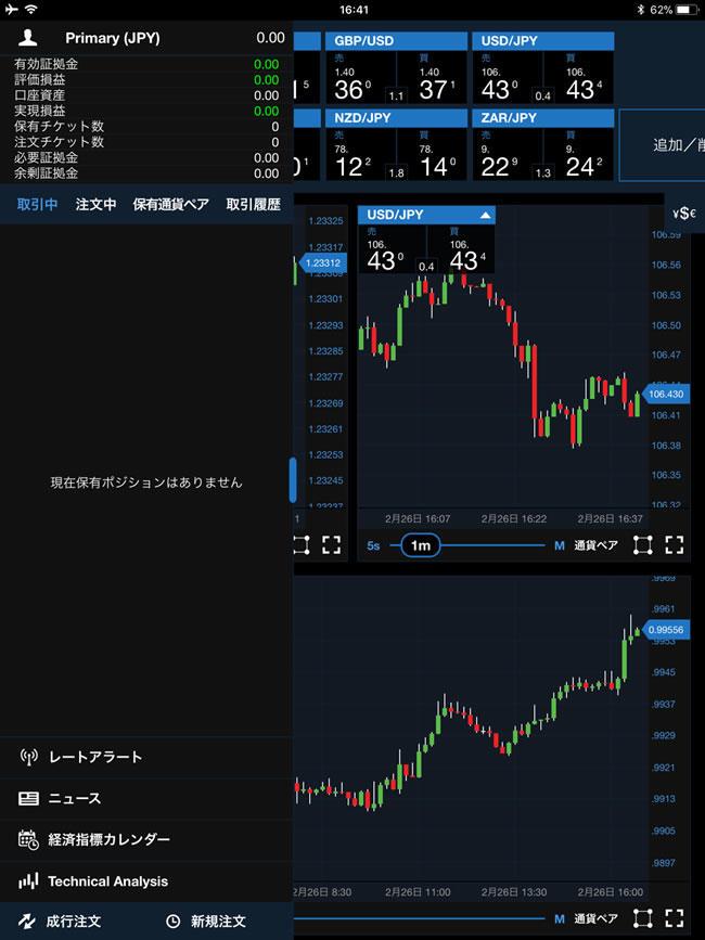 OANDAJapan[fxTrade]iPadTOP画面