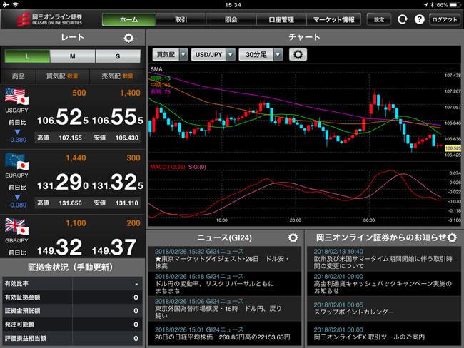 岡三オンライン証券【くりっく365】iPadTOP画面
