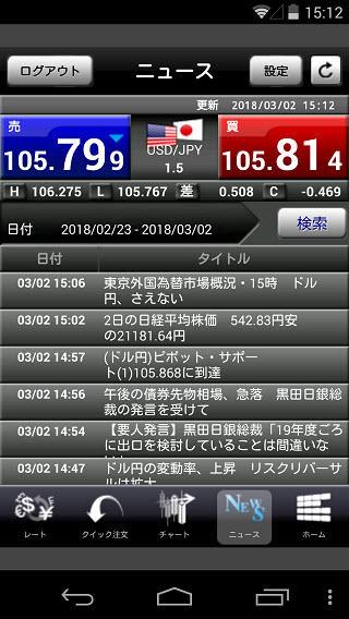 インヴァスト証券[FX24]ニュース画面