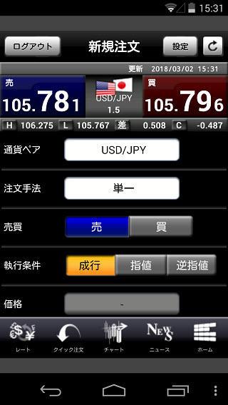 インヴァスト証券[FX24]注文画面