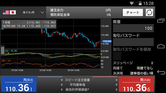 SBI証券[SBIFXミニ]のAndroidスピード系注文画面横