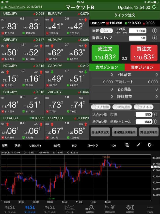 JFX[MATRIXTRADER]iPadスピード注文画面