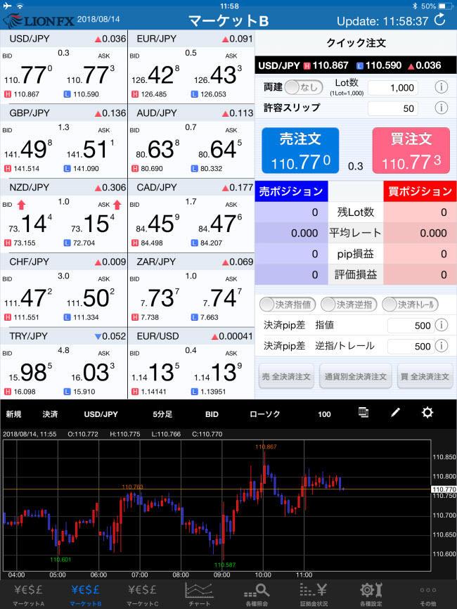 ヒロセ通商[LIONFX]iPadスピード注文画面