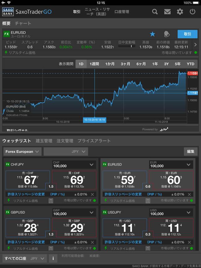 サクソバンク証券[スタンダートレドコース]、[アクティブーダーコース]iPadTOP画面