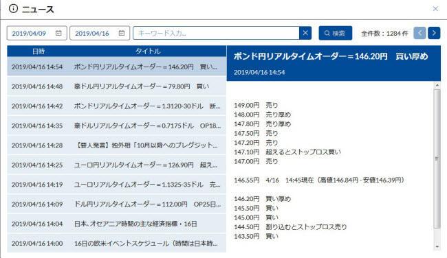 松井証券[NetFx](情報ツール)