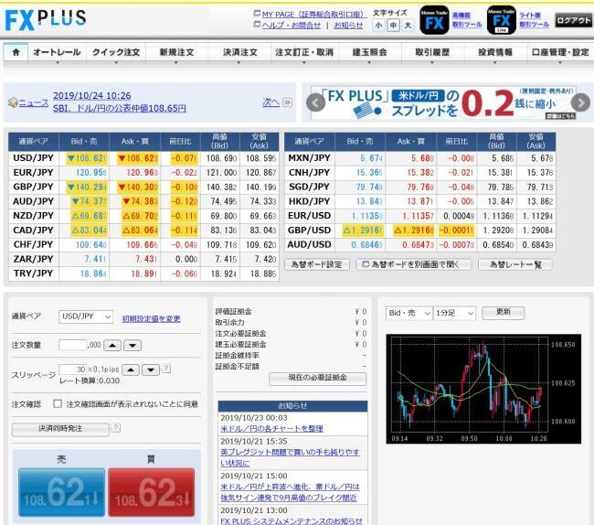 マネックス証券[FXPLUS](取引画面全体)