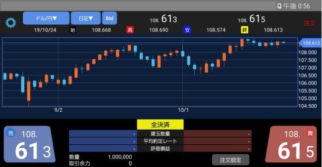 楽天証券[楽天FX]のAndroidスピード系注文画面