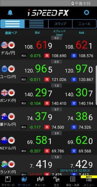 楽天証券[楽天FX]AndroidTOP画面