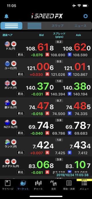 楽天証券[楽天FX]iPhoneTOP画面