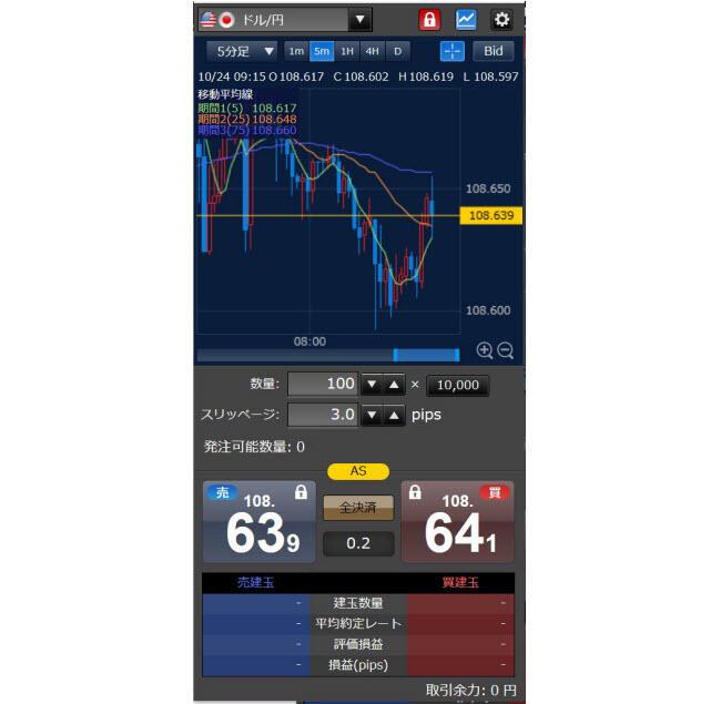 楽天証券[楽天FX](スピード注文系システム)