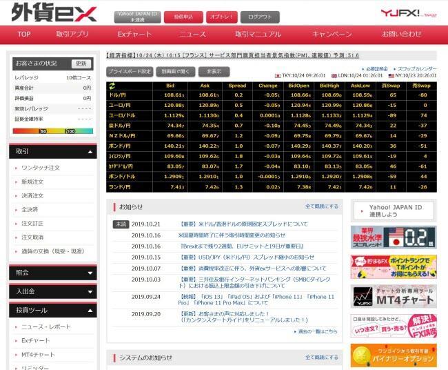 YJFX![外貨ex](取引画面全体)