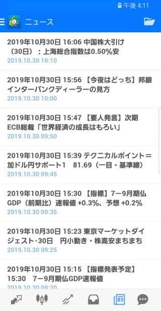 ゴールデンウェイジャパン[FXTFMT4]ニュース画面