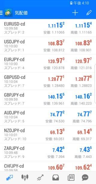ゴールデンウェイジャパン[FXTFMT4]AndroidTOP画面