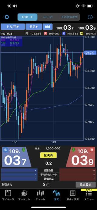 楽天証券[楽天FX]のiPhoneスピード系注文画面