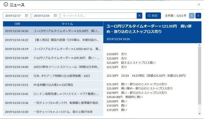 松井証券[FX](情報ツール)