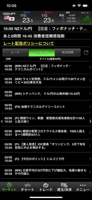 マネーパートナーズ[パートナーズFX]iPhoneニュース画面