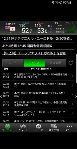 マネーパートナーズ[パートナーズFX]Androidニュース画面