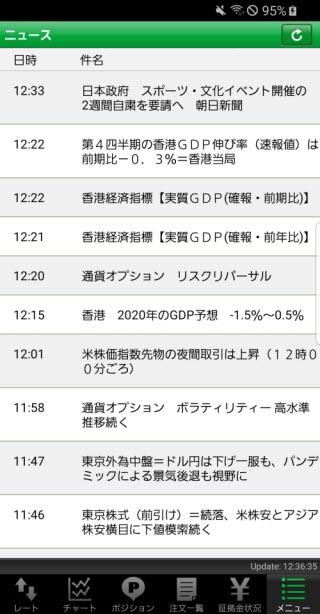 岡安商事【くりっく365】 Androidニュース画面