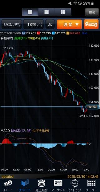 マネックス証券[FXPLUS]のAndroidチャート画面