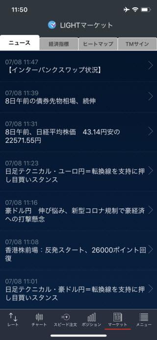 トレイダーズ証券[LIGHTFX]iPhoneニュース画面