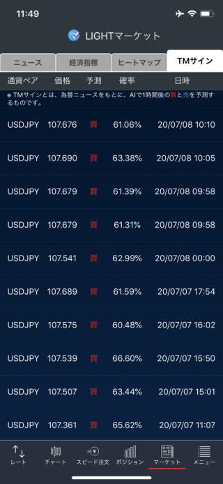 トレイダーズ証券[LIGHTFX]iPhoneTMサイン画面