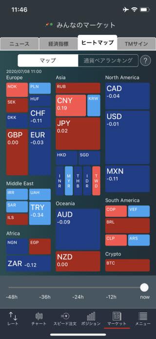 トレイダーズ証券[みんなのFX]のiPhoneヒートマップ画面