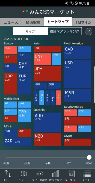 トレイダーズ証券[みんなのFX]のAndroidヒートマップ画面